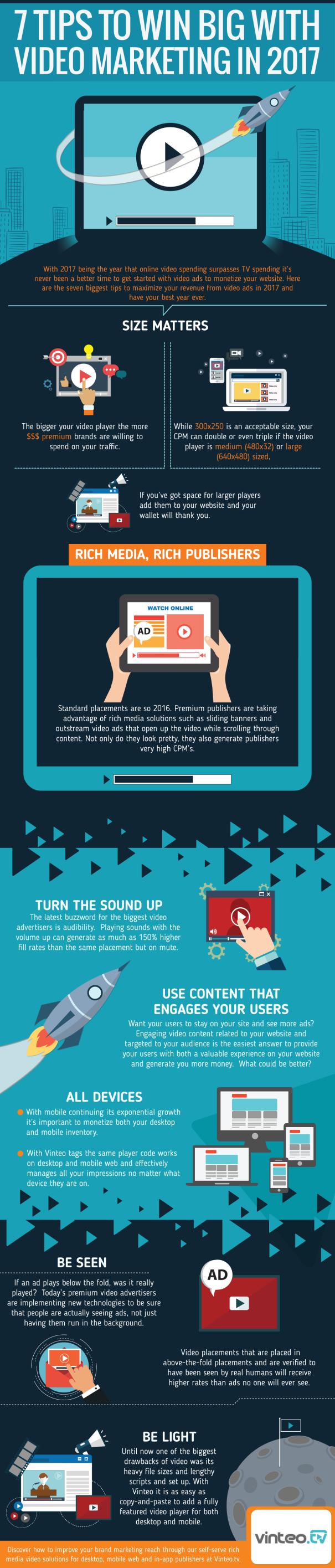 vinteo-infographic.png